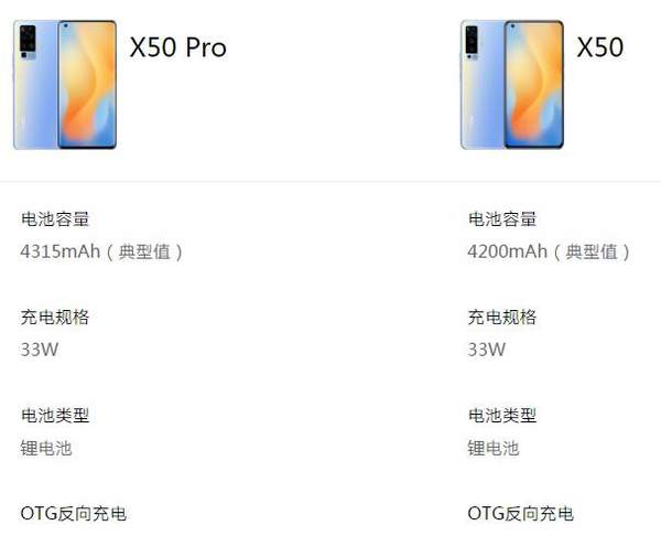 vivox50和x50pro哪个好?参数配置对比