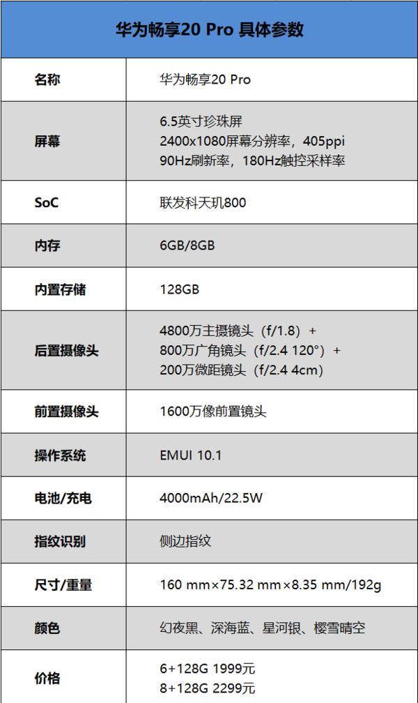华为畅享20Pro樱雪晴空开箱评测,颜值与实力并存的5G手机