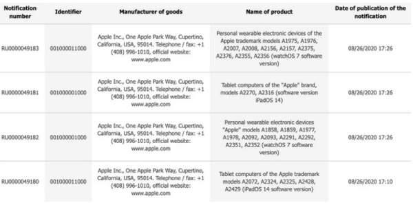 苹果iPadPro/Air等新品现身欧亚数据库,下个月即将发布