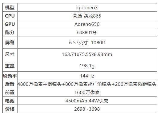 iqooneo3支持无线充电吗?屏幕刷新率是多少?