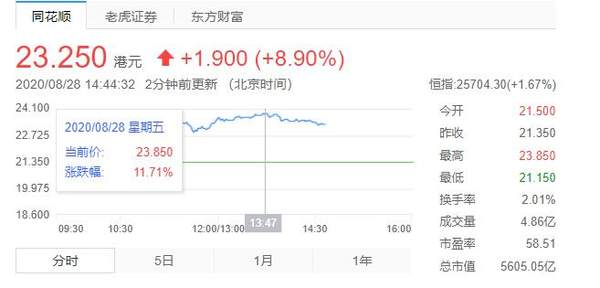 小米屏下摄像头手机出现后,小米股价持续狂飙!