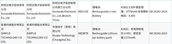 iPhone12系列电池信息曝光,2227mAh至3687mAh