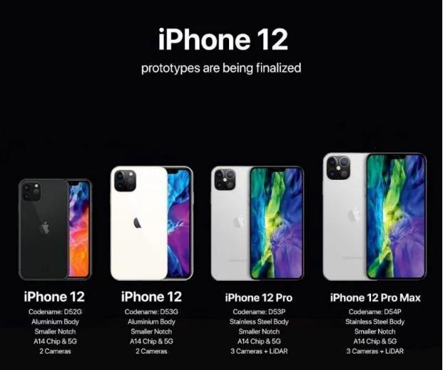 iPhone12最新消息爆料汇总,iPhone12将采用全面屏设计