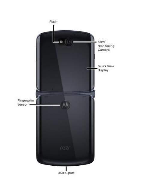 摩托罗拉Razr 5G手机最新曝光:改用背部指纹识别,位于Logo处
