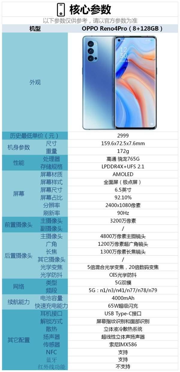 opporeno4pro处理器怎么样?手机电池多少毫安?