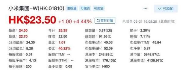 小米股价创历史新高,市值达5848.87亿港元