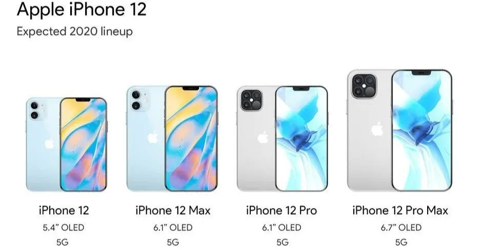iphone12有几款机型?对应的尺寸和价格?
