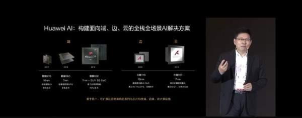 华为Mate 40/Pro搭载麒麟芯片,或是最后一代麒麟芯片