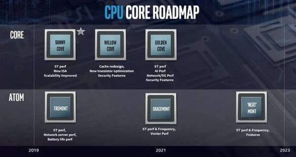 骁龙860处理器什么时候出?相当于麒麟多少?