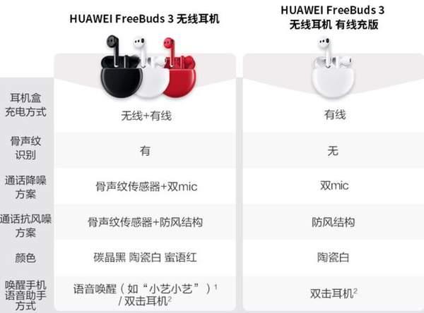 华为Freebuds3有线版上市时间公布,11月11日正式开售