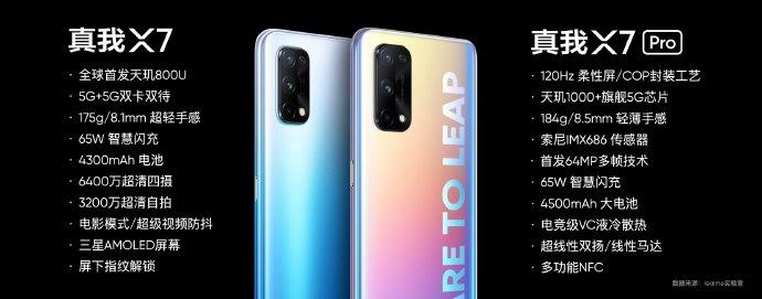 震惊!Realme X7和Realme X7pro部分版本价格一致!