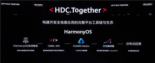 华为方舟编译器2.0正式发布,可选多种语言运行