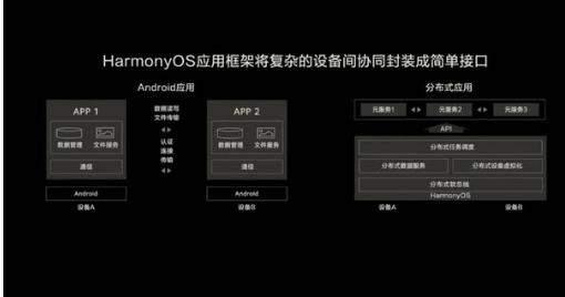 鸿蒙2.0搭载手机吗_华为鸿蒙2.0系统怎么样