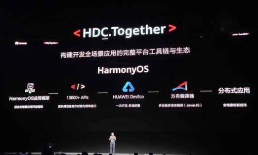 鴻蒙2.0搭載手機嗎_華為鴻蒙2.0系統怎么樣