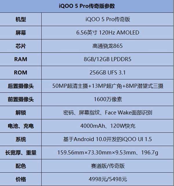 iQOO5Pro传奇版真机评测,iQOO5Pro传奇版参数详情-第1张图片