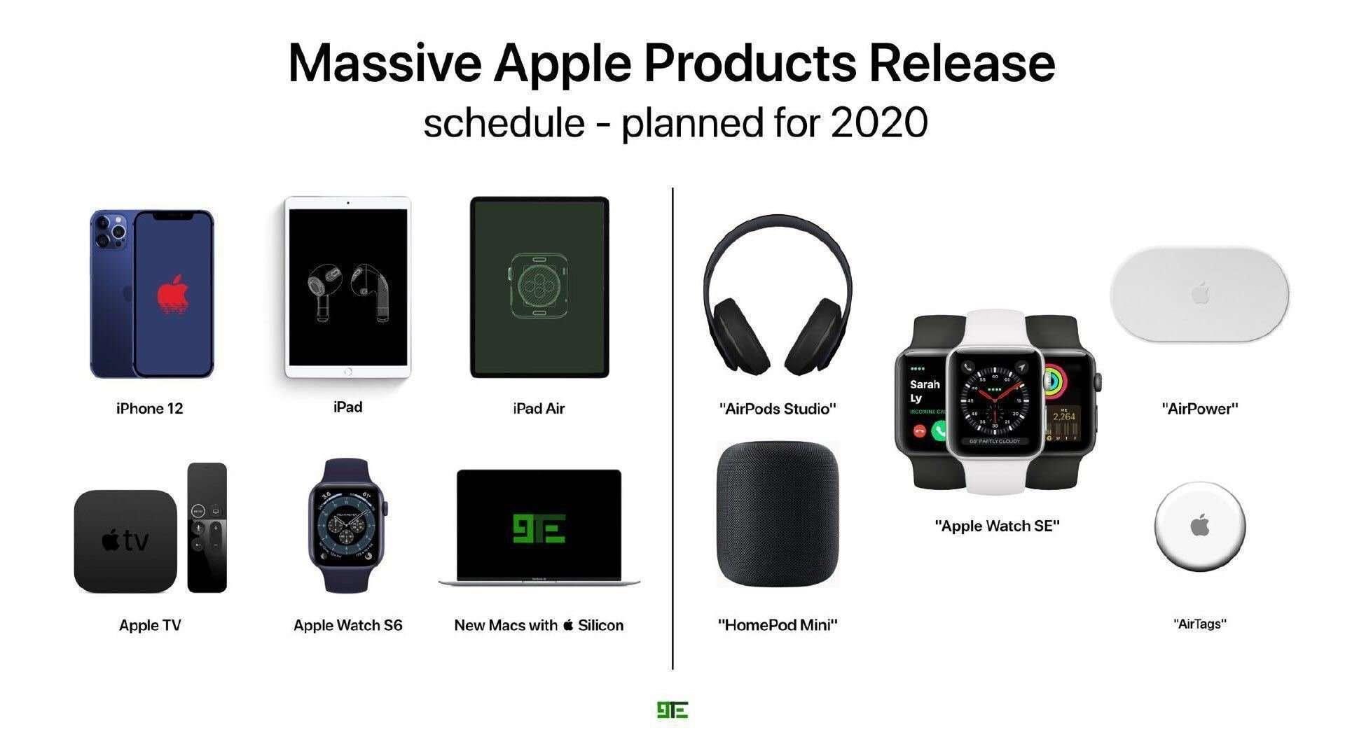 2020年苹果出什么新款?iphone12在内11款苹果新品大盘点!