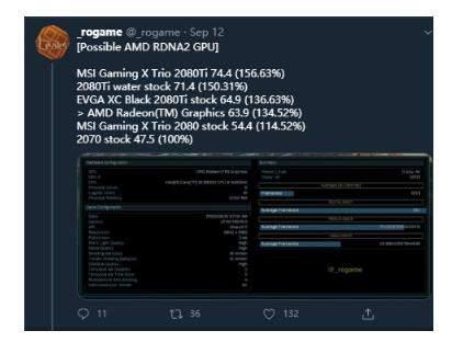AMD RadeonRX6000系列显卡性能曝光:对标RTX2080Ti