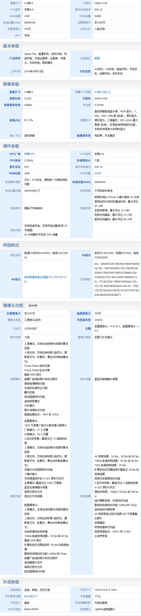 iPhoneXs Max参数配置详情,现在值得入手吗?