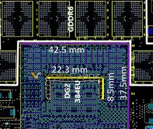 英特尔DG2独显亮相:搭载11代酷睿+8GB显存