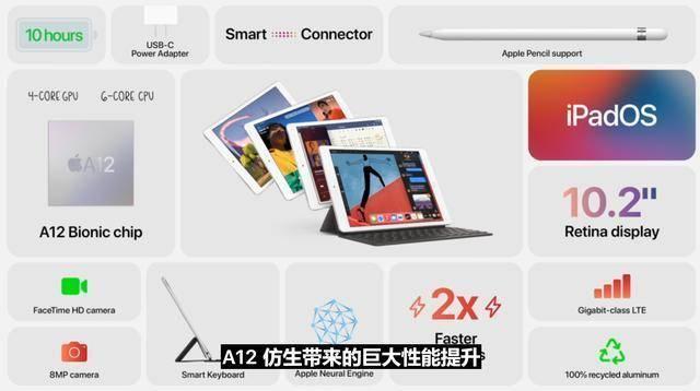 iPad8和iPadAir4有什么区别?参数配置详情