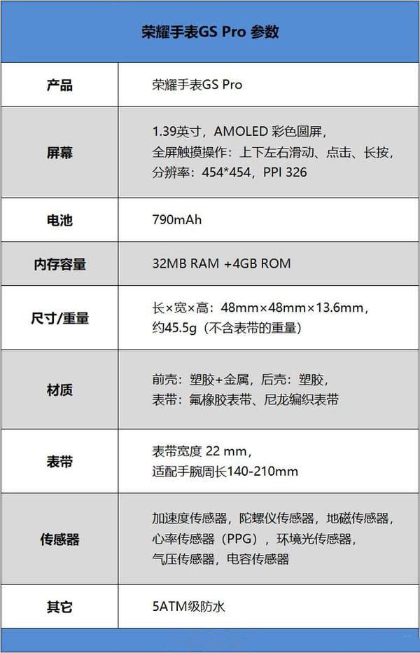 荣耀GS Pro参数配置怎么样?荣耀GS Pro多少钱?