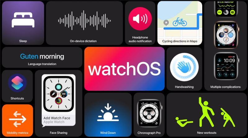 苹果watchOS7正式版发布,watchOS7支持机型一览