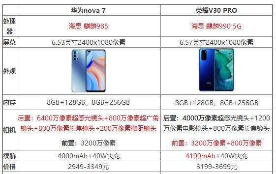 荣耀V30pro和华为nova7哪个好_参数对比详情介绍