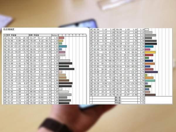 华为p30pro屏幕怎么样?华为p30pro屏幕素质