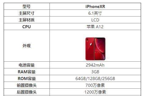 iPhoneXR参数配置详情_iPhoneXR手机怎么样
