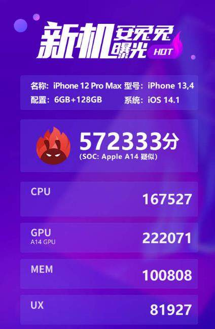iPhone12ProMax手机怎么样_iPhone12ProMax性能参数