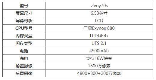 vivoy70s参数配置详情,vivoy70s值得购买吗?