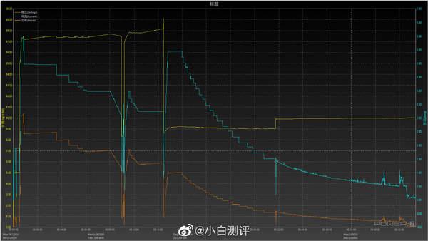 小米10至尊纪念版充电多久充满?MIUI12更新加速充电速度