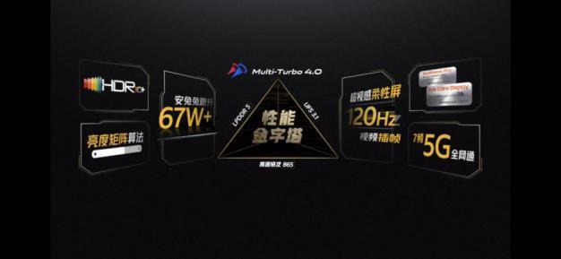 iqoo5pro即将进行开售,手机参数配置价格一览