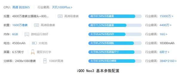 iqoo neo3是双扬声器吗?iqoo neo3有没有线性马达?