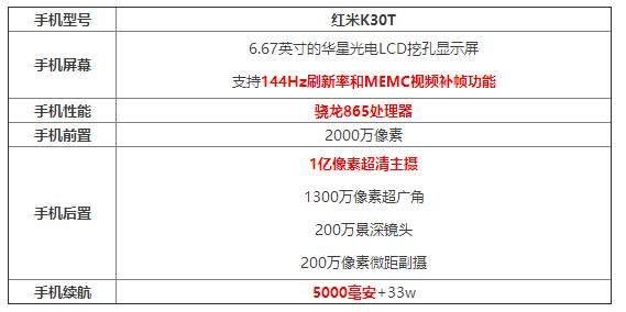 红米K30T参数配置评测_红米K30T手机值得入手吗