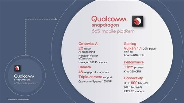 oppoa52处理器是什么?oppoa52是5g手机吗?