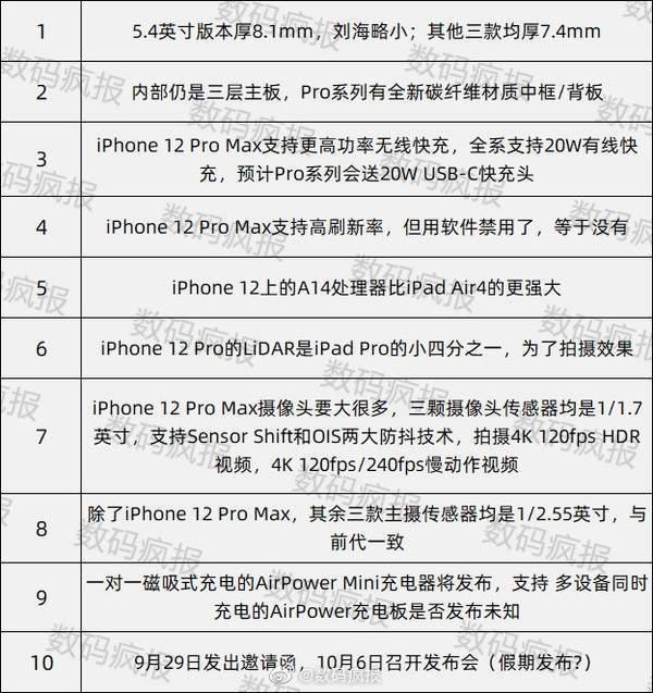 苹果新机被命名为iPhone12mini,最厚机身和最小刘海