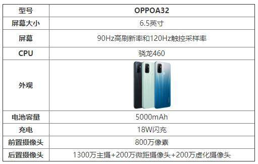 oppoa32是什么时候上市的?oppoa32参数配置详情