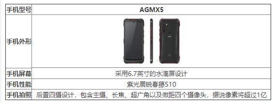 AGMX5参数配置详情_AGMX5手机怎么样