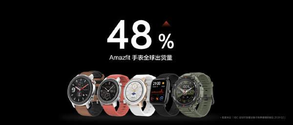 华米是华为还是小米?华米手表怎么样好不好