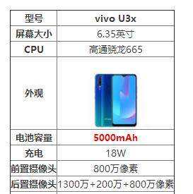 vivou3x怎么样值得买吗_vivou3x参数配置详情