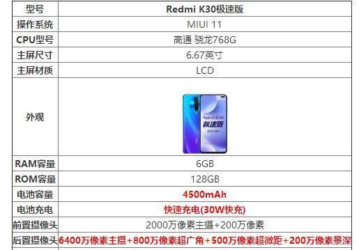 RedmiK30极速版参数配置详情_RedmiK30极速版值得入手吗