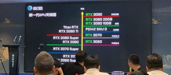 英伟达RTX30系列天梯图曝光:3060性能媲美2080
