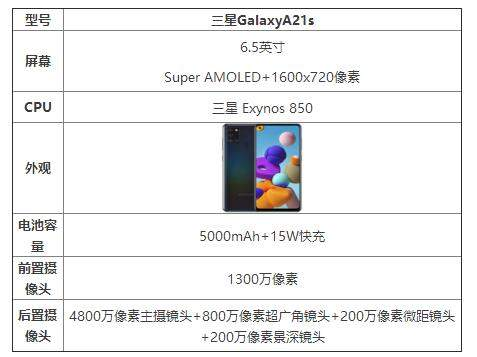 三星GalaxyA21s参数配置详情_三星GalaxyA21s值得入手吗