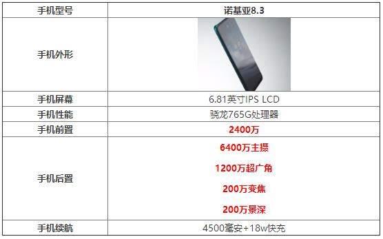 诺基亚8.3参数配置详情_诺基亚8.3手机怎么样