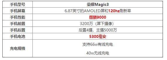 荣耀Magic3参数配置详情_荣耀Magic3手机怎么样
