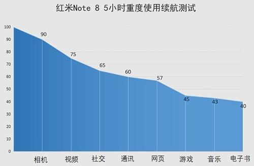 红米Note8支持无线充电吗?红米Note8有nfc功能吗?