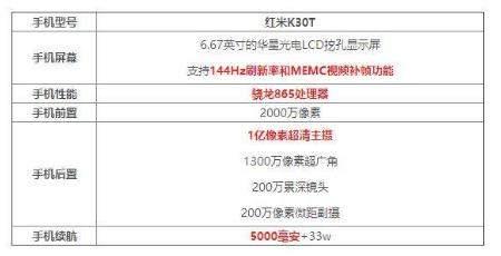 红米k30t屏幕评测_红米k30t屏幕刷新率是多少