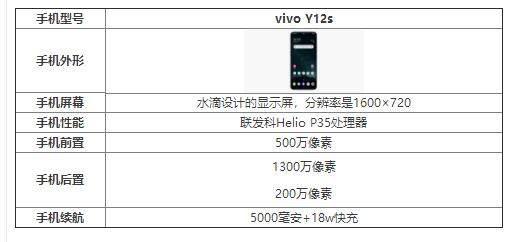 vivoY12s参数配置详情_vivoY12s手机怎么样