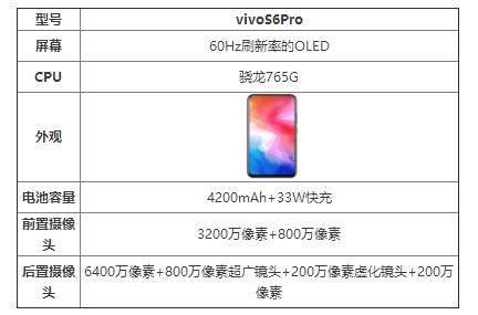 vivoS6Pro参数配置详情_vivoS6Pro手机怎么样